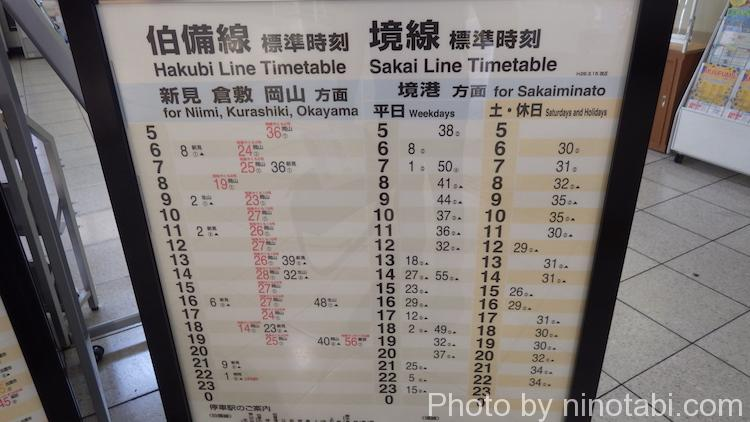 境線の時刻表