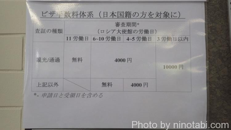 受取日数と料金表